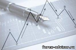 Волновой форекс анализ и прогноз