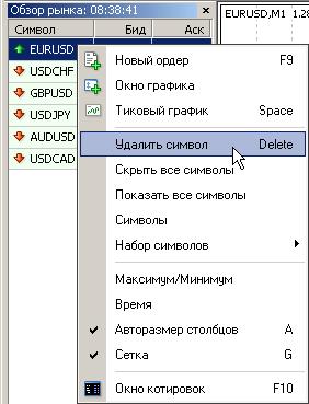 11 - Секреты терминала Metatrader 4