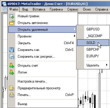 29 - Секреты терминала Metatrader 4